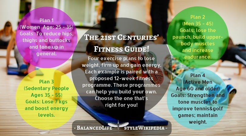 complete fitness guide