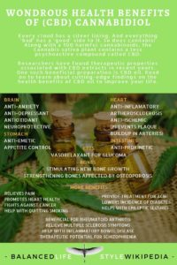 Wondrous Health benefits Of (CBD) Cannabidiol