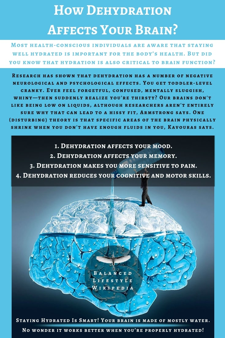 How Dehydration Affects Your Brain?