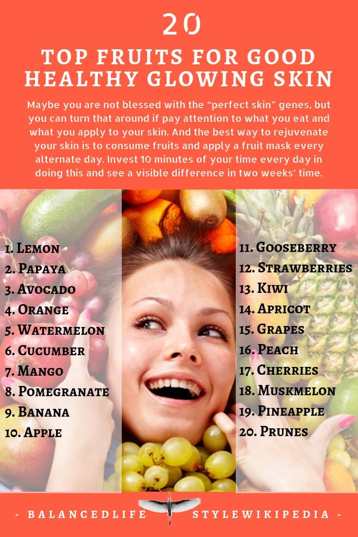 20 Top Fruits For Good Healthy Glowing Skin